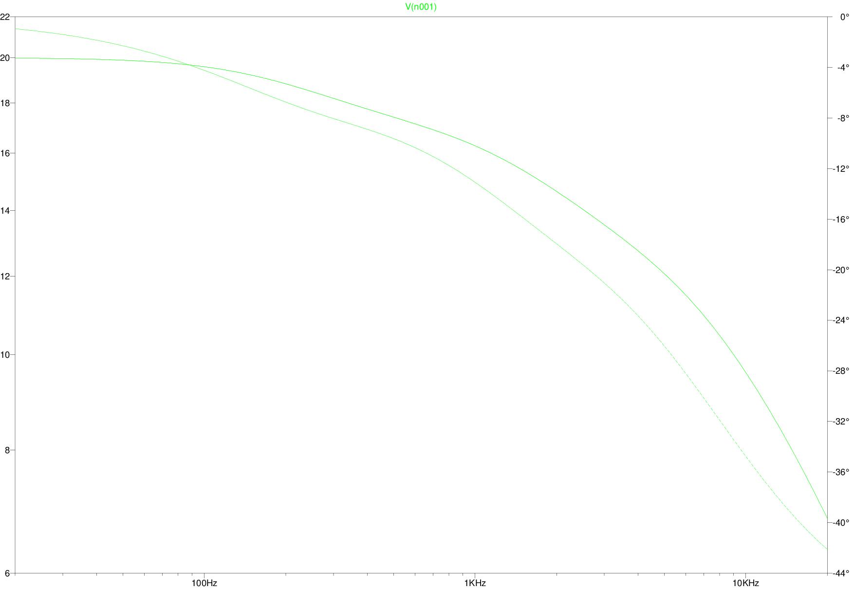 ESL impedance result